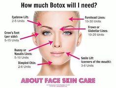 #cosmetic #surgery #botox #facesurgery