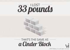 I lost 33 pounds! That is the same as a cinder block. As of 5/29/14