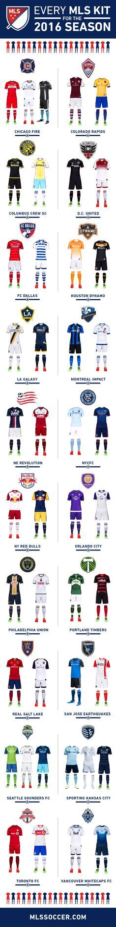 After weeks of releases, we've finally rolled out all of the new MLS jerseys for 2016. But, naturally, they join some already established designs. In time for the start of the regular season this #SoccerSunday, here's a handy graphic with every kit in rotation for every team this year.