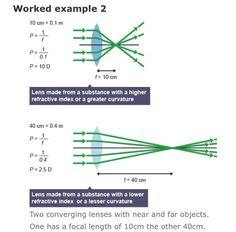 2 converging lenses with near and far objects. They have different powers.