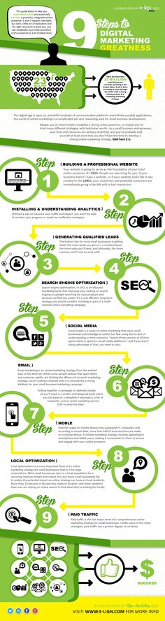 To succeed in today's digital world, internet marketing is an absolutely necessary skill of any business owner. As the infographic below from Elign Marketing shows, … Business Marketing, Online Marketing, Business Branding, Content Marketing, Marketing Guru, Marketing Branding, Marketing Consultant, Marketing Strategies, Marketing Ideas
