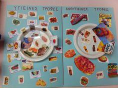 Αποτέλεσμα εικόνας για υγιεινη διατροφη νηπιαγωγειο Chips, Plates, Autumn, School, Tableware, Licence Plates, Dishes, Dinnerware, Potato Chip