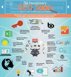 At Online Marketing HQ, we have latest local SEO techniques to Rank any website on the SERP's. Also we teach WordPress and SEO techniques to succeed in the digital economy. Best Digital Marketing Company, Best Seo Company, Digital Marketing Strategy, Marketing Tools, Internet Marketing, Online Marketing, Business Marketing, Content Marketing, Professional Seo Services
