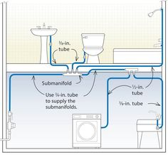 13 best building plans plumbing and piping plans images rh pinterest com