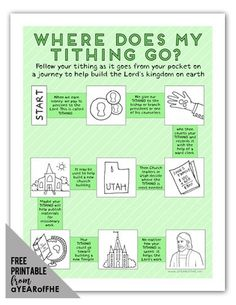 """What You'll Need: scriptures, two small bowls (one labeled """"TITHING"""" and the other labeled """"TO SPEND"""", ten dimes, tithing slip and env. Fhe Lessons, Primary Lessons, Object Lessons, Lessons For Kids, Lds Primary, Primary Activities, Activities For Girls, Summer Activities, Family Activities"""