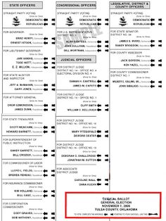 Hudson County, New Jersey sample ballot for 2006 election | Ballot ...