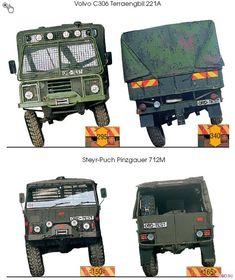 Конструктивно различные : Специализированные военно-транспортные средства: австрийский Steyr-Puch Pinzgauer 712M и шведский Volvo C306 Terraengbil 221A. Сравнительный тест двух «демобилизованных» трехосных вездеходов на стендах, спецдорогах и «тарированном» бездорожье Бронницкого полигона : Off-road drive