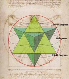 Mer-Ka-Ba means the spirit/body surrounded by counter-rotating fields of light which transports spirit/body from one dimension to another. Merkaba=Star Tetrahedron.