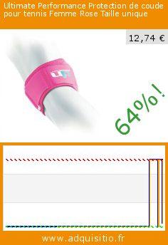 Ultimate Performance Protection de coude pour tennis Femme Rose Taille unique (Sport). Réduction de 64%! Prix actuel 12,74 €, l'ancien prix était de 35,10 €. http://www.adquisitio.fr/ultimate-performance/protection-coude-tennis-0