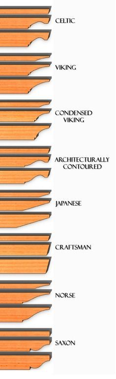 """Possible types of finish styles for the """"spine""""/girders."""