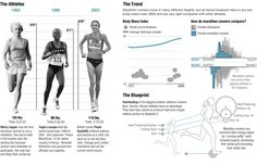 The Physics of Olympic Bodies [infographic] |