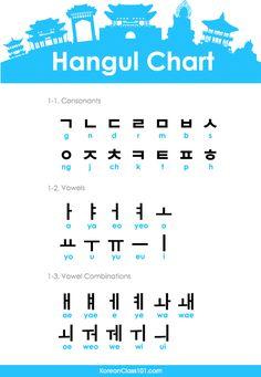 hangul_chart.png (653×945)
