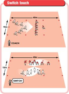 """The game """"switch touch"""" is excellent for improving your rugby players' speed of thought, as well as their alignment whether in attack or defence. Rugby Drills, Rugby Games, Tag Rugby, Rugby Poster, Rugby Coaching, Rugby Training, All Blacks, Rugby Players, Improve Yourself"""
