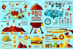 BBQ and Picnic infographics set by Tashal