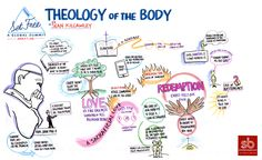 Scan-04-Theology of the Body