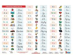 Fixi tanulói munkalap A4 A magyar ábécé betűi   Iskolaszerek   Tanulói munkalapok Thing 1, Toddler Crafts, Periodic Table, Lego, Bullet Journal, School, Google, Erika, Hungary
