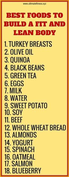 nice 18 best foods to build a fit and lean body. Click to read why they help....