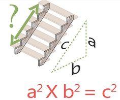 Conoce cómo construir escaleras de madera con esta guía de carpintero – Manos a la Obra