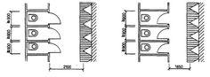 Obrázek 4.1.3 – 5: Pisoáry
