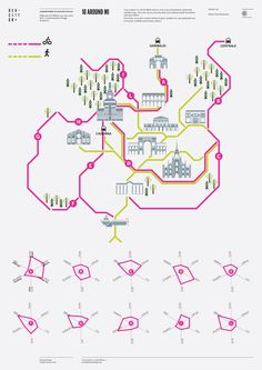 Maria Luisa Bertazzoni - Infographic map showingwWays of getting around the sites of Milan on foot and Bike