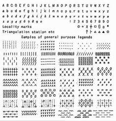 mechanism of typewriter - Google Search
