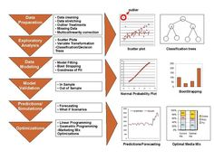 Step guide for Quantitative Research