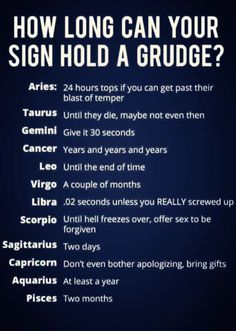 THIS sums it up, Taurus love Scorpio Zodiac Facts, Leo Horoscope, Leo Facts, Zodiac Memes, My Zodiac Sign, Pisces, Horoscopes, Scorpio Funny, Scorpio Girl