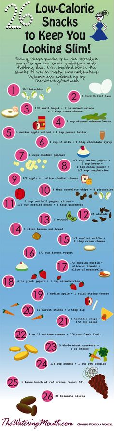 26 Low-Cal (in the 200 calorie range) Snacks! - Love this, great to learn some new healthy snack ideas :-) *Although who could eat 50 grapes? Healthy Habits, Get Healthy, Healthy Tips, Healthy Snacks, Healthy Recipes, Quick Snacks, Yummy Snacks, Snacks List, Eating Healthy