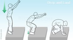 Perfect and Acute Guide of Astounding Parkour Moves for Beginners Parkour Workout, Parkour Moves, Parkour For Beginners, Running For Beginners, Recreational Sports, Self Defense Techniques, Shadow Warrior, Survival Skills, Karate