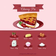 Receta de pastel de cereza