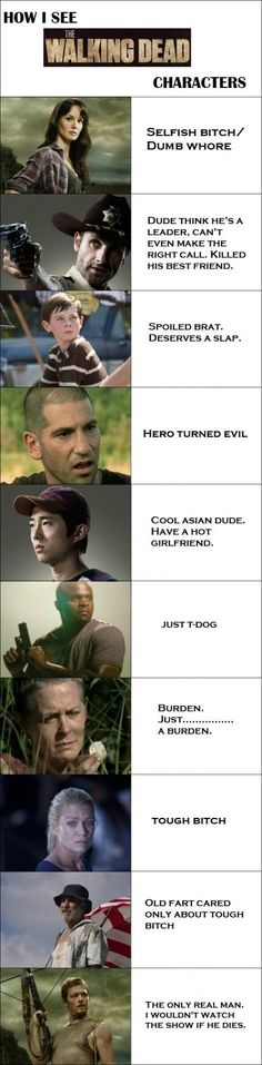 The Walking Dead Characters  See more funny pics at killthehydra.com!