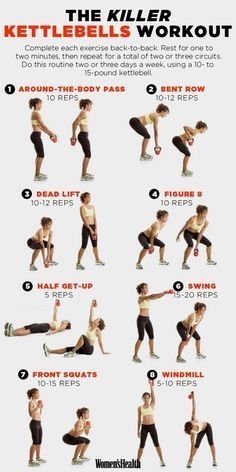 8 Kettlebell Exercises That'll Sculpt Your Entire Body | Posted By: NewHowToLoseBellyFat.com
