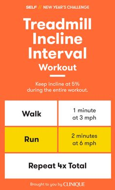 Intervals are a great way to torch calories. This treadmill interval workout keeps the incline at 5% the entire time so all you have to worry about is toggling between speeds. This routine is simple, effective, and easy to incorporate into your 2017 workouts.