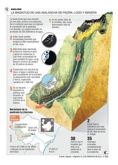 En 2 horas cerro Plateado recibió la lluvia de 30 días