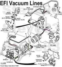 Image Result For Pictures Of 4 9 Ford Engine With Electronic Fuel Injection Vacuum Line Diagram Line Diagram F150 Ford Bronco