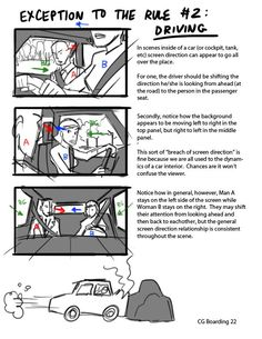 If you're a filmmaker, animator, or storyboard artist and you don't know what screen direction is, you might want to read this. For the record, there are always exceptions. Animation Storyboard, Storyboard Artist, Animation Reference, Drawing Reference Poses, Drawing Poses, Drawing Tips, Art Tutorials, Drawing Tutorials, Painting Tutorials