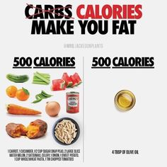 Eating Bananas, Weight Loss Diet Plan, Lose Weight, Lose Fat, Diet Reviews, Sugar Snap Peas, Carbohydrate Diet, 500 Calories, Keto Diet Plan
