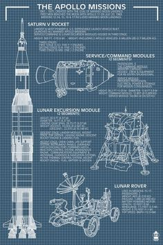 Apollo Missions - Blueprint - Lantern Press Artwork