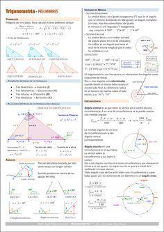 qrc trigonometria preli