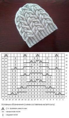Knitting Chart of the Triangle Knit Stitch Pattern with Studio Knit. Get your free knitting pattern and chart. Crochet Kids Hats, Crochet Wool, Crochet Mittens, Crochet Baby, Knitted Hats, Cable Knitting Patterns, Knitting Wool, Knitting Stitches, Baby Knitting