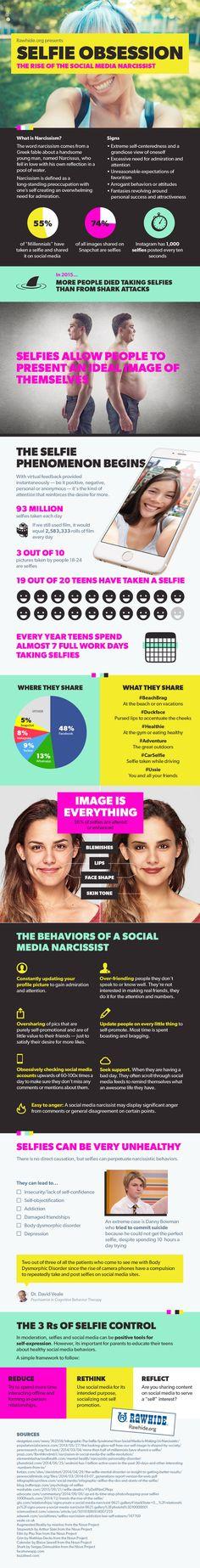 The Rise of the Social Media Narcissist #infographic #SocialMedia