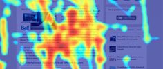 19 Things We Can Learn From Numerous Heatmap Tests :: Heatmaps are great for analyzing the behavior of your visitors. They can lead to insights you can't find using other methods, which can greatly increase your conversion rate. Small Business Marketing, Seo Marketing, Social Media Marketing, Digital Marketing, Heat Map, Know Your Customer, Web Design, Good Find, Lessons Learned