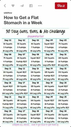 Add this to the 30 day Arm Challenge and you'll have a full body workout! AT… Add this to the 30 day Arm Challenge and you'll have a full body workout! by annette – 30 Days Workout Challenge Fitness Herausforderungen, Fitness Motivation, Health Fitness, Workout Fitness, Fitness Watch, Fitness Friday, Workout Men, Friday Workout, Men Health