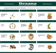 Cliente: Besana