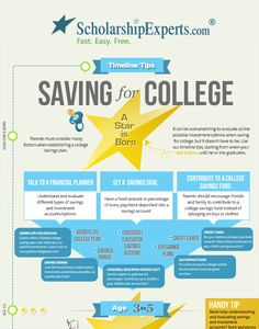 Saving for college does not have to be overwhelming. From newborn to high school senior.  Here are tips and guidance on how to save for college each step of the way.
