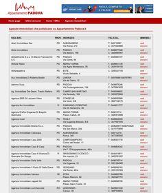 Elenco agenzie immobiliari di Padova su www.esclusivaimmobiliare.it esportazione giornaliera ed automatica da Gestionale Immobiliare www.gestionaleimmobiliare.it