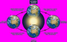 autumn equinox - Google Search
