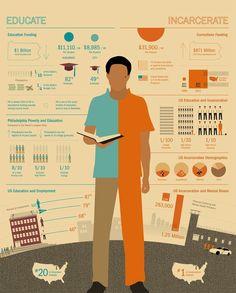 criminal justice senior project topics
