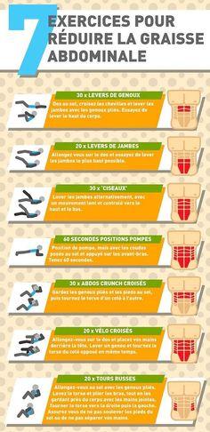 7 Exercices Faciles Pour Réduire RAPIDEMENT la Graisse Abdominale.
