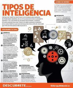 Tipos de inteligencia Coaching, Sensory Integration, Human Behavior, Human Mind, Neurology, Always Learning, Student Life, Neuroscience, Professional Development